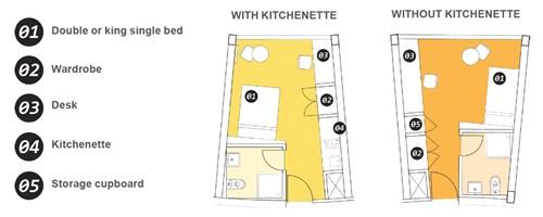 Graduate Apartment Room Plans